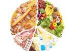 عناصر ضد مغذی - بازدارندهها