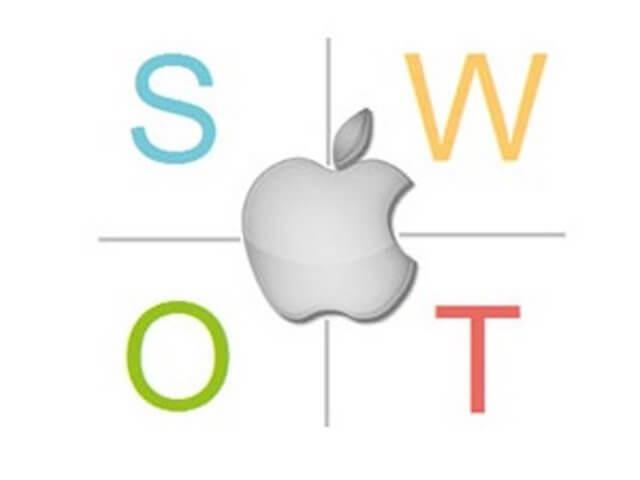 مدیریت استراتژیک تجزیه و تحلیل کیس اپل