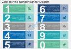 fg_zero_to_nine_number_banner_diagram_flat_powerpoint_design_Slide01