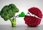 نقش تغذیه در پیشگیری از سرطان